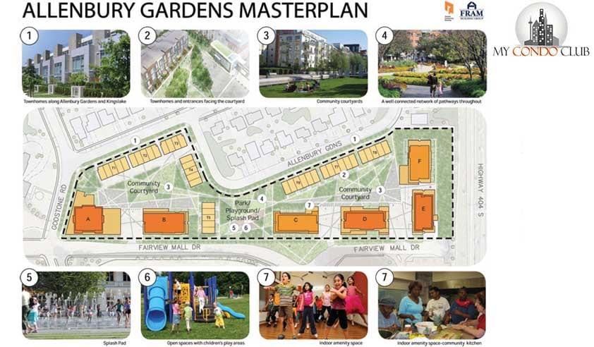allenburygardenscondos-northyork-frambuildingfroup-condos-toronto-masterplannewhomes-developments2018mycondoclub